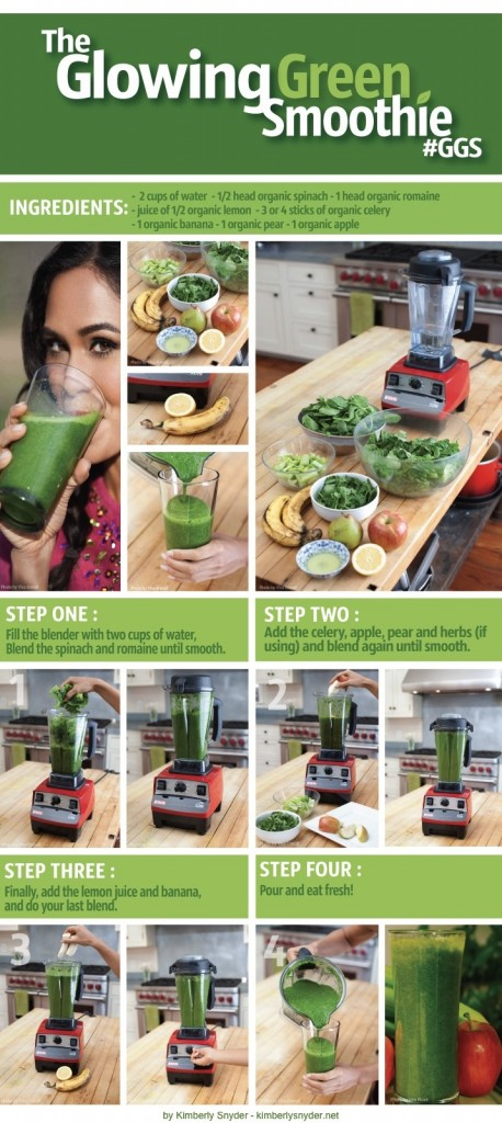 healthy recipes, glowing green smoothie, smoothie recipes, breakfast recipes, healthy snacks, diet snacks, healthy breakfasts, diet breakfasts, los angeles blogs, health blog, fitness blogger, green smoothies